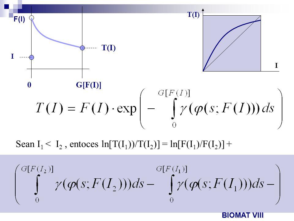 Sean I1 < I2 , entoces ln[T(I1))/T(I2)] = ln[F(I1)/F(I2)] +